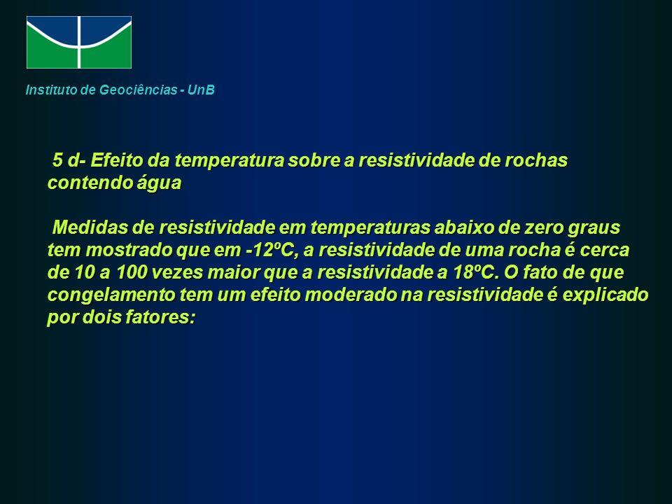 5 d- Efeito da temperatura sobre a resistividade de rochas contendo água Medidas de resistividade em temperaturas abaixo de zero graus tem mostrado que em -12ºC, a resistividade de uma rocha é cerca de 10 a 100 vezes maior que a resistividade a 18ºC.