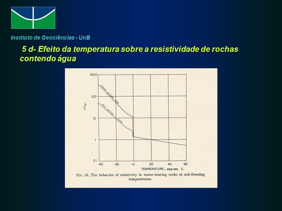 5 d- Efeito da temperatura sobre a resistividade de rochas contendo água 5 d- Efeito da temperatura sobre a resistividade de rochas contendo água Instituto de Geociências - UnB