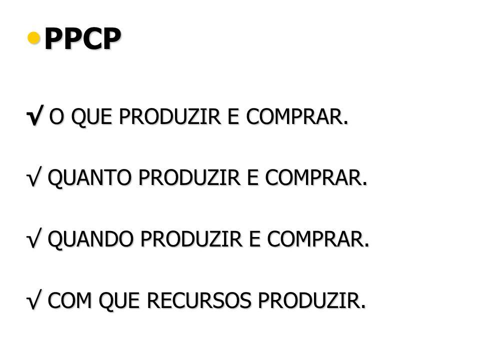 PPCP PPCP O QUE PRODUZIR E COMPRAR.O QUE PRODUZIR E COMPRAR.