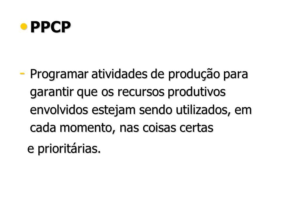 PPCP PPCP - Programar atividades de produção para garantir que os recursos produtivos envolvidos estejam sendo utilizados, em cada momento, nas coisas certas e prioritárias.