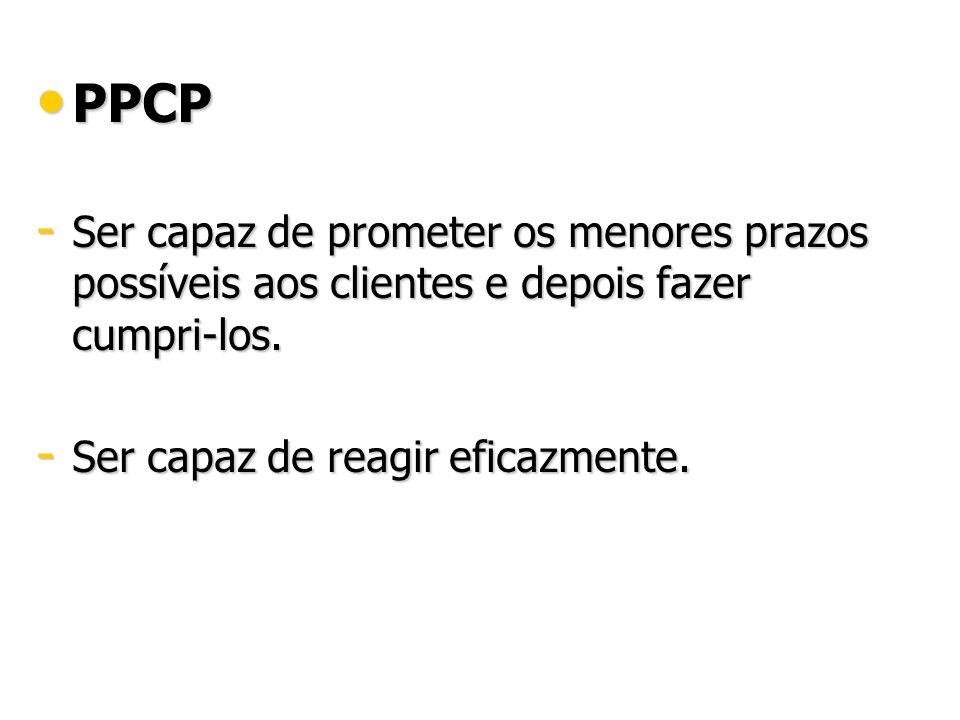 PPCP PPCP - Ser capaz de prometer os menores prazos possíveis aos clientes e depois fazer cumpri-los. - Ser capaz de reagir eficazmente.