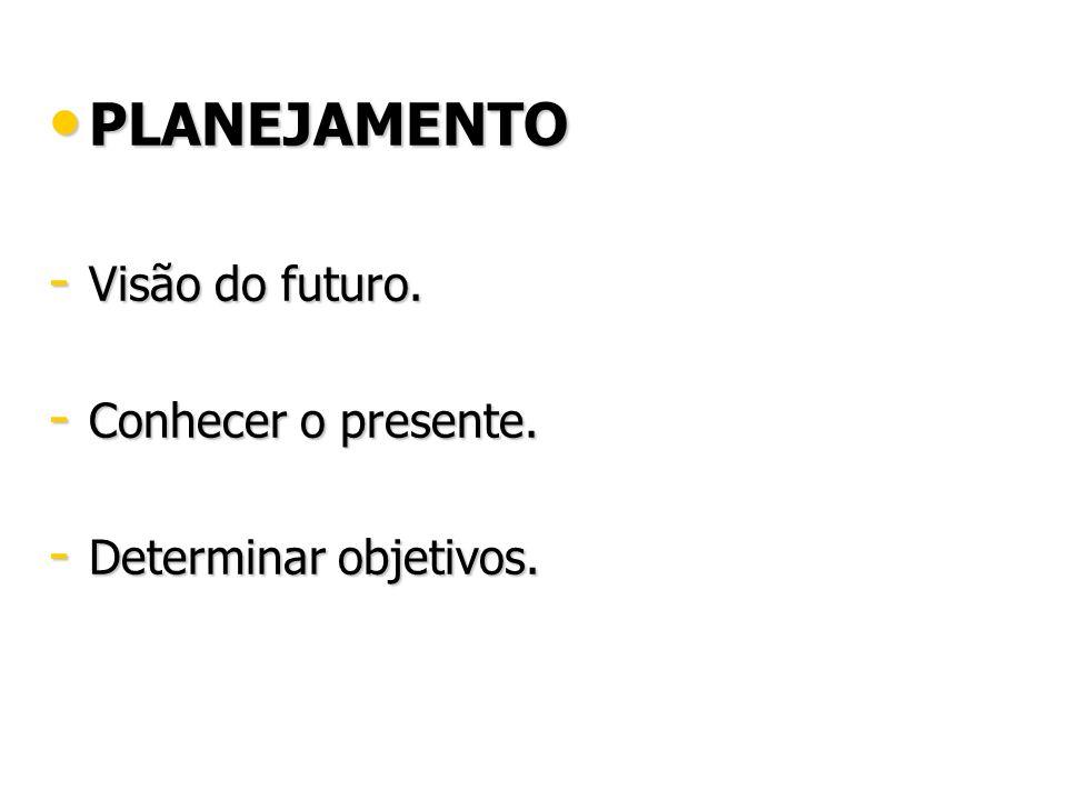 PLANEJAMENTO PLANEJAMENTO - Visão do futuro. - Conhecer o presente. - Determinar objetivos.