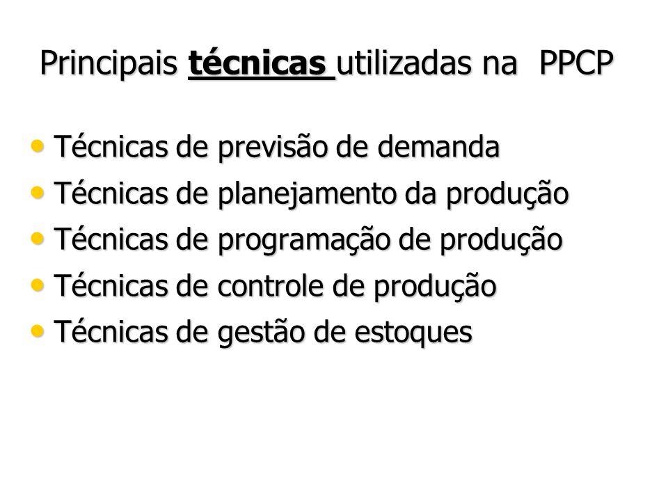Principais técnicas utilizadas na PPCP Técnicas de previsão de demanda Técnicas de previsão de demanda Técnicas de planejamento da produção Técnicas de planejamento da produção Técnicas de programação de produção Técnicas de programação de produção Técnicas de controle de produção Técnicas de controle de produção Técnicas de gestão de estoques Técnicas de gestão de estoques