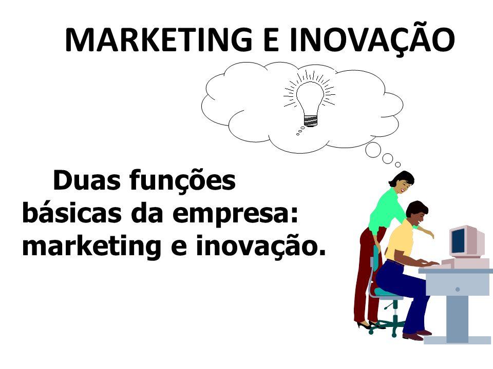 MARKETING E INOVAÇÃO Duas funções básicas da empresa: marketing e inovação.