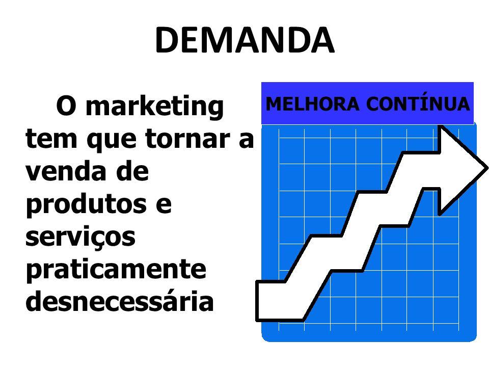 DEMANDA O marketing tem que tornar a venda de produtos e serviços praticamente desnecessária MELHORA CONTÍNUA