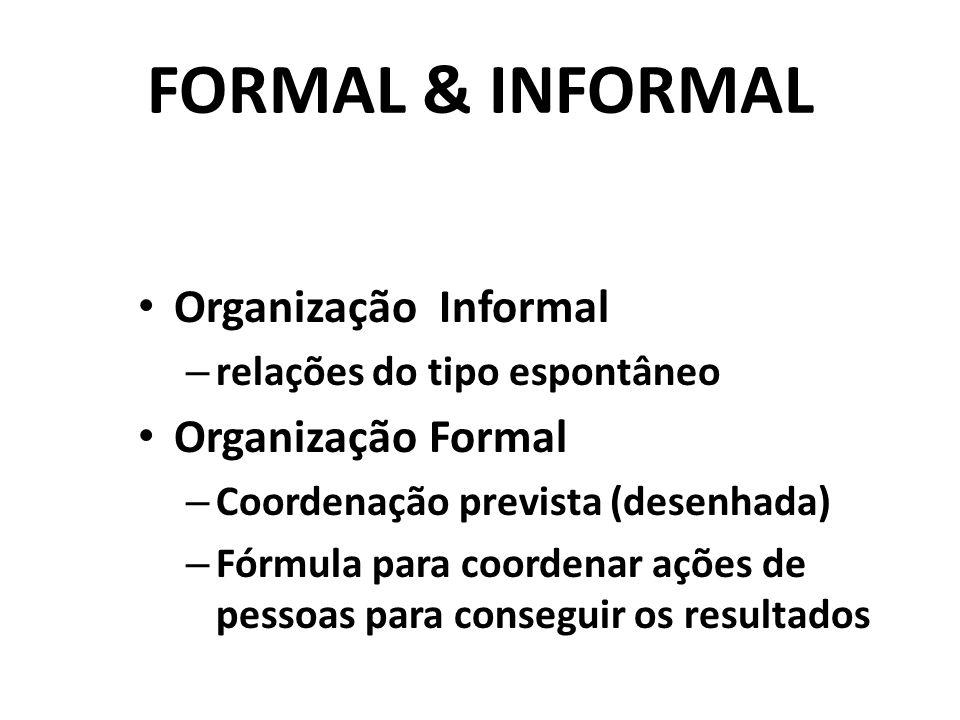 FORMAL & INFORMAL Organização Informal – relações do tipo espontâneo Organização Formal – Coordenação prevista (desenhada) – Fórmula para coordenar aç