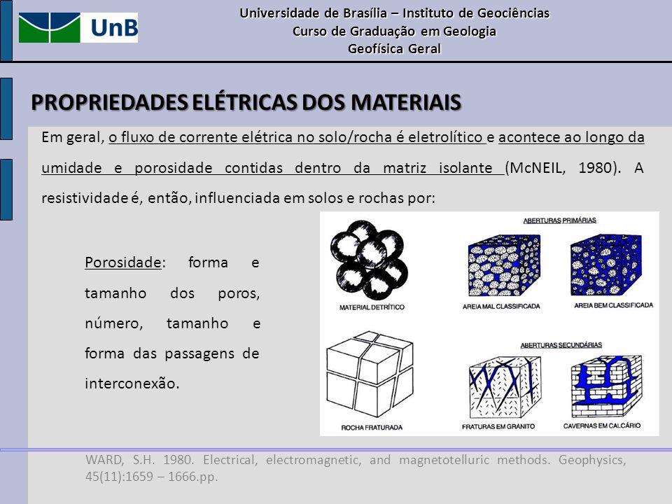 PROPRIEDADES ELÉTRICAS DOS MATERIAIS WARD, S.H. 1980. Electrical, electromagnetic, and magnetotelluric methods. Geophysics, 45(11):1659 – 1666.pp. Em