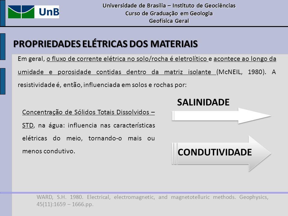 WARD, S.H. 1980. Electrical, electromagnetic, and magnetotelluric methods. Geophysics, 45(11):1659 – 1666.pp. Concentração de Sólidos Totais Dissolvid