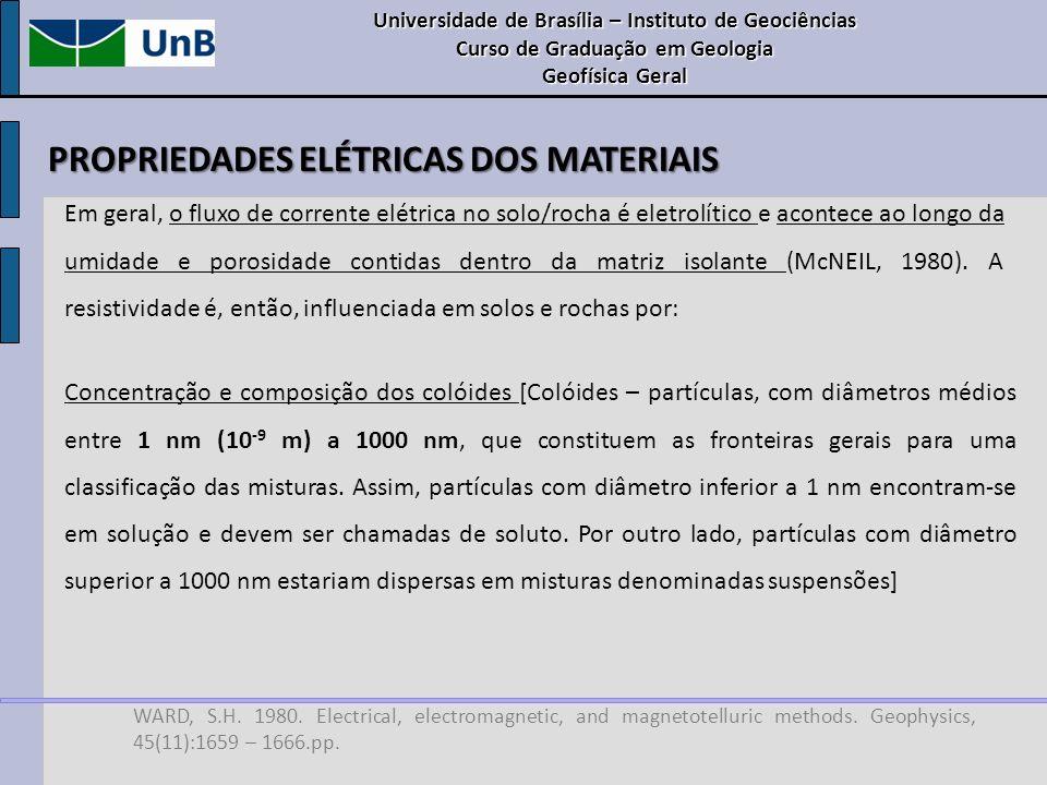 WARD, S.H. 1980. Electrical, electromagnetic, and magnetotelluric methods. Geophysics, 45(11):1659 – 1666.pp. Concentração e composição dos colóides [