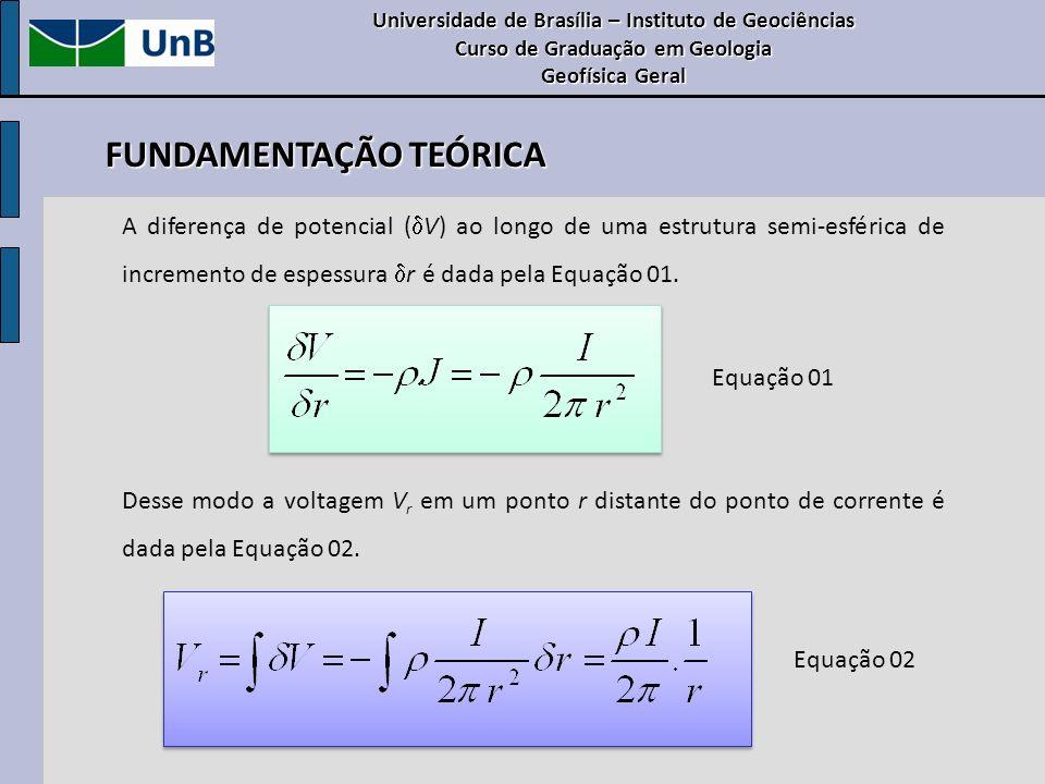 A diferença de potencial ( V) ao longo de uma estrutura semi-esférica de incremento de espessura r é dada pela Equação 01. Equação 01 Desse modo a vol