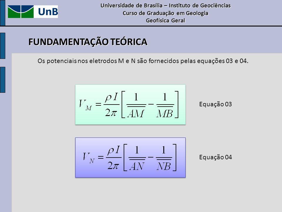 Os potenciais nos eletrodos M e N são fornecidos pelas equações 03 e 04. Equação 03 Equação 04 Universidade de Brasília – Instituto de Geociências Cur