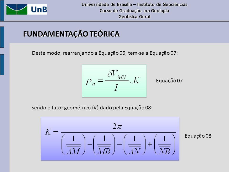 Deste modo, rearranjando a Equação 06, tem-se a Equação 07: Equação 07 sendo o fator geométrico (K) dado pela Equação 08: Equação 08 Universidade de B
