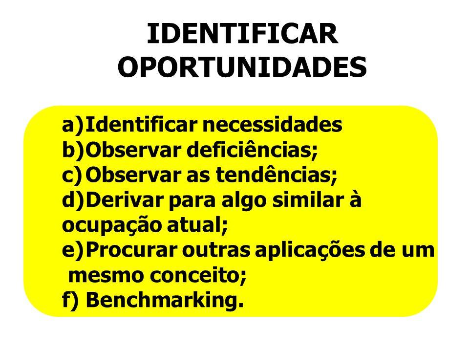 IDENTIFICAR OPORTUNIDADES a)Identificar necessidades b)Observar deficiências; c)Observar as tendências; d)Derivar para algo similar à ocupação atual;