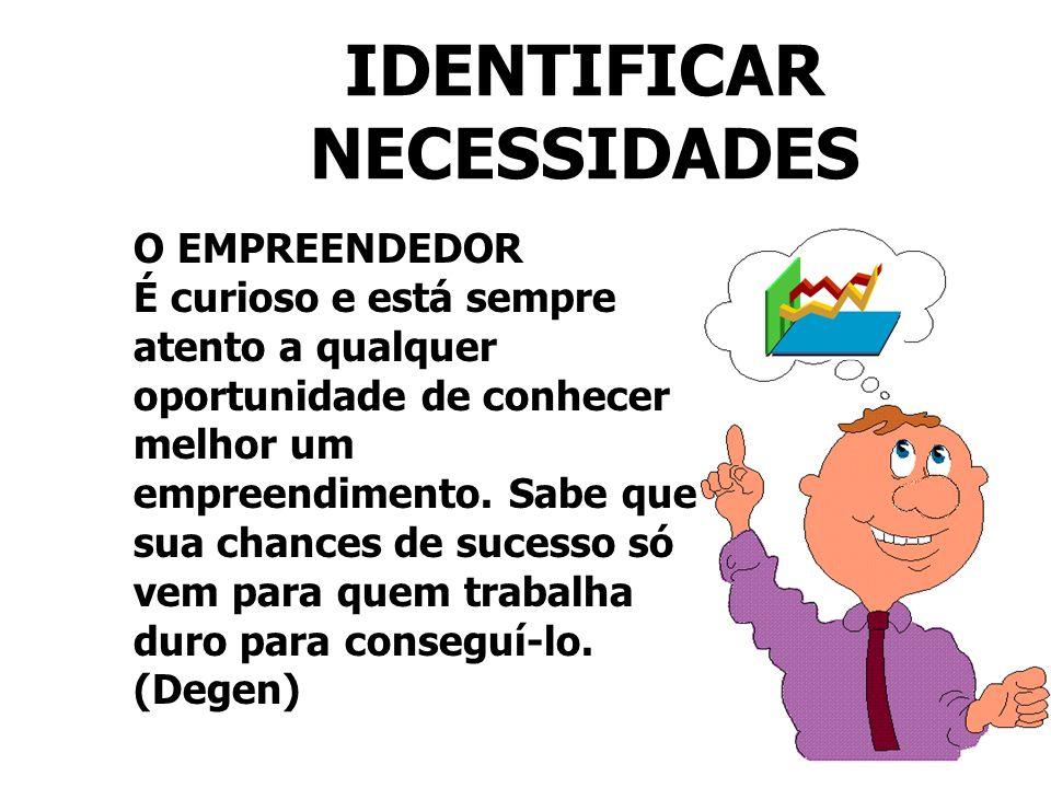 27 Professor: Msc.Paulo Sertek