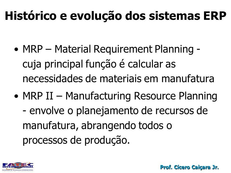 Prof. Cícero Caiçara Jr. Histórico e evolução dos sistemas ERP MRP – Material Requirement Planning - cuja principal função é calcular as necessidades