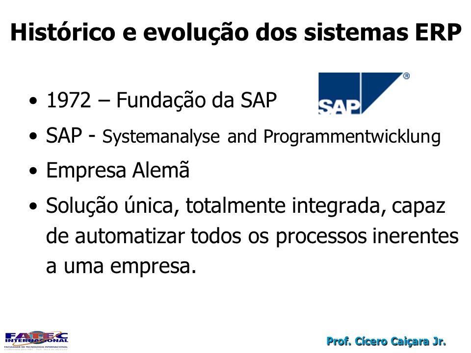 Prof. Cícero Caiçara Jr. Histórico e evolução dos sistemas ERP 1972 – Fundação da SAP SAP - Systemanalyse and Programmentwicklung Empresa Alemã Soluçã