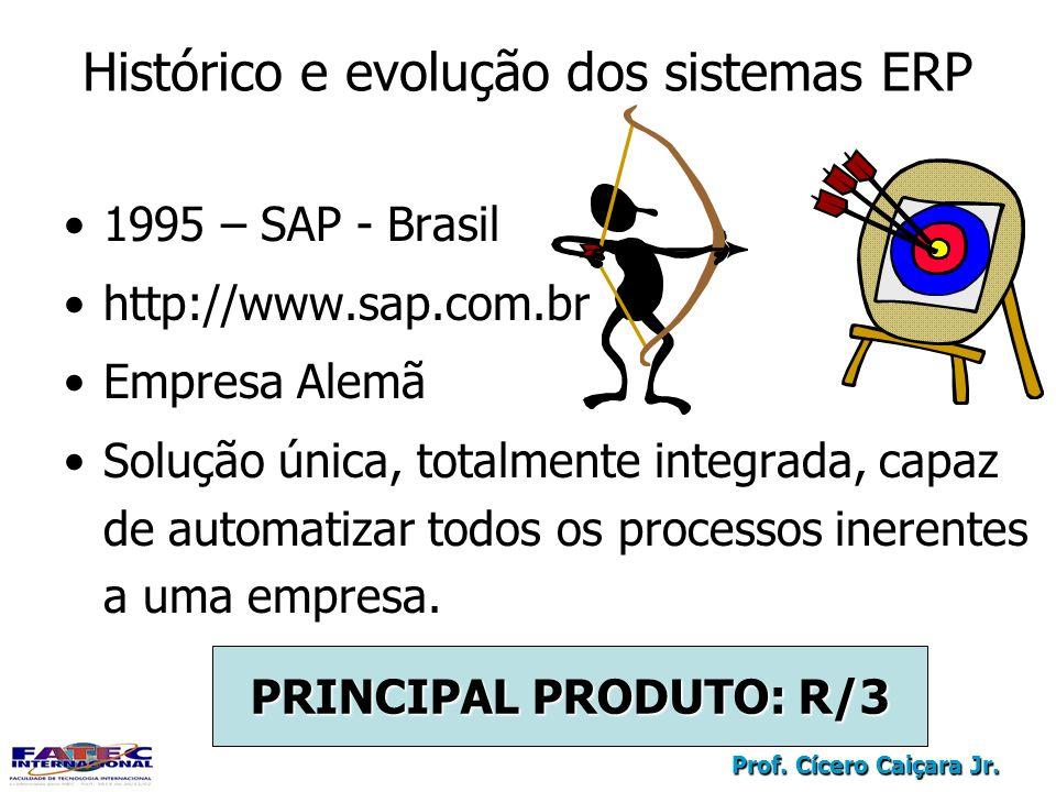 Prof. Cícero Caiçara Jr. Histórico e evolução dos sistemas ERP 1995 – SAP - Brasil http://www.sap.com.br Empresa Alemã Solução única, totalmente integ
