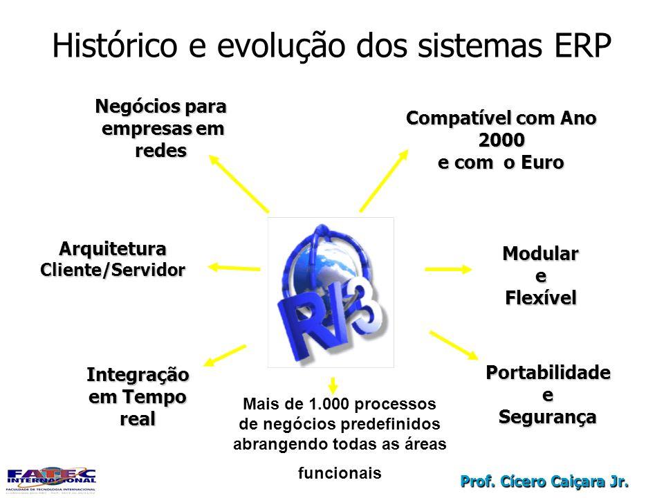 Prof. Cícero Caiçara Jr. Histórico e evolução dos sistemas ERP Negócios para empresas em redes empresas em redes Negócios para empresas em redes empre