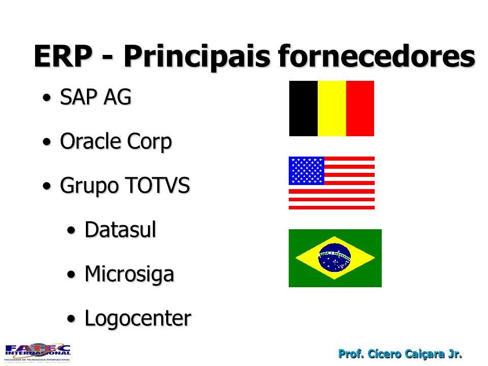Prof. Cícero Caiçara Jr. ERP - Principais fornecedores SAP AGSAP AG Oracle CorpOracle Corp Grupo TOTVSGrupo TOTVS DatasulDatasul MicrosigaMicrosiga Lo
