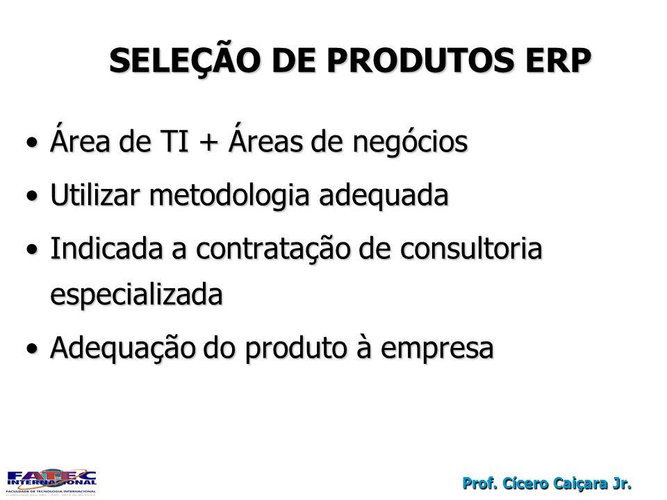 Prof. Cícero Caiçara Jr. SELEÇÃO DE PRODUTOS ERP Área de TI + Áreas de negóciosÁrea de TI + Áreas de negócios Utilizar metodologia adequadaUtilizar me