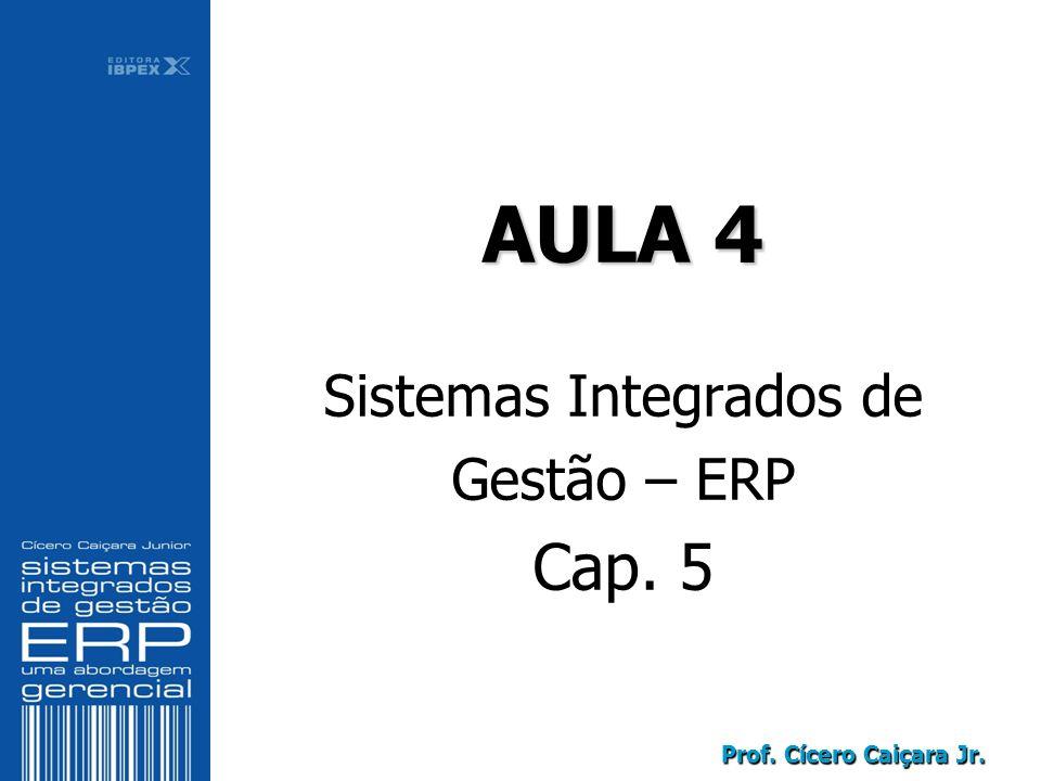 Prof. Cícero Caiçara Jr. AULA 4 Sistemas Integrados de Gestão – ERP Cap. 5 AULA 4 Sistemas Integrados de Gestão – ERP Cap. 5