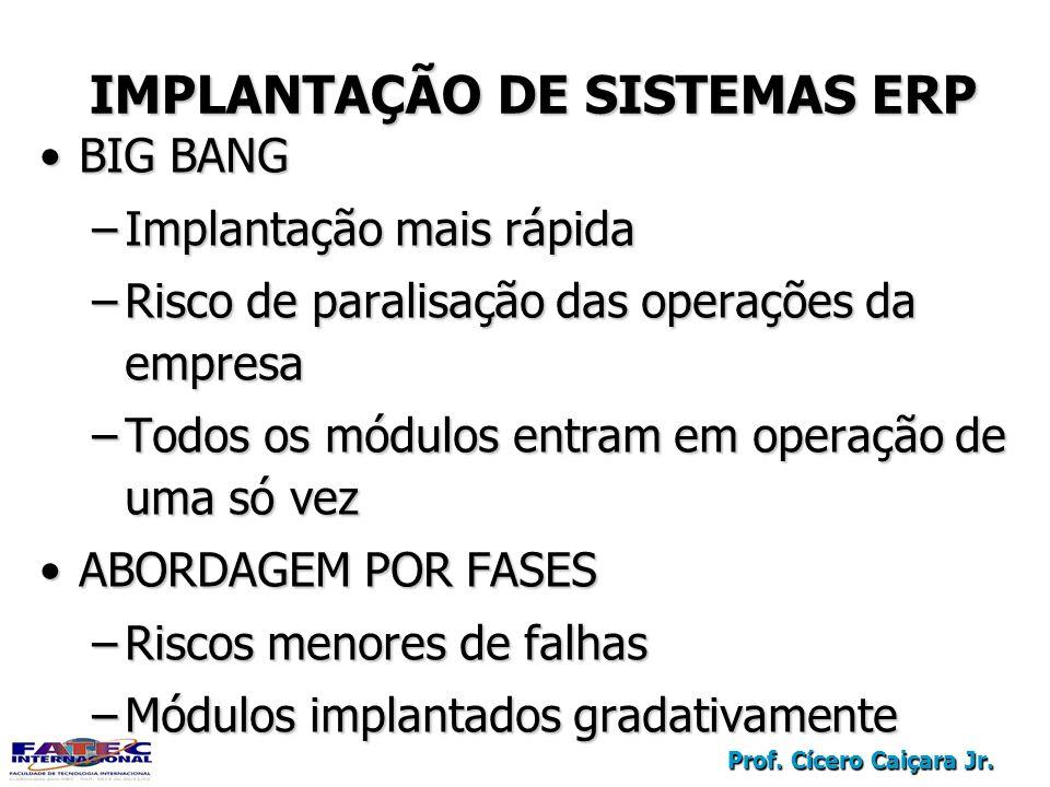 Prof. Cícero Caiçara Jr. IMPLANTAÇÃO DE SISTEMAS ERP BIG BANGBIG BANG –Implantação mais rápida –Risco de paralisação das operações da empresa –Todos o