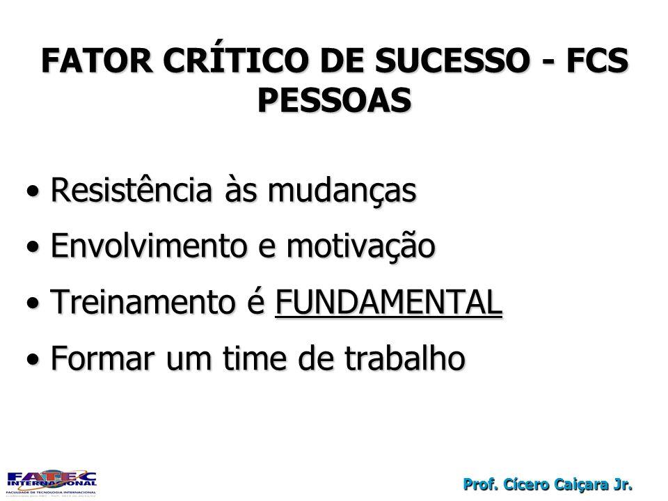 Prof. Cícero Caiçara Jr. FATOR CRÍTICO DE SUCESSO - FCS PESSOAS Resistência às mudançasResistência às mudanças Envolvimento e motivaçãoEnvolvimento e