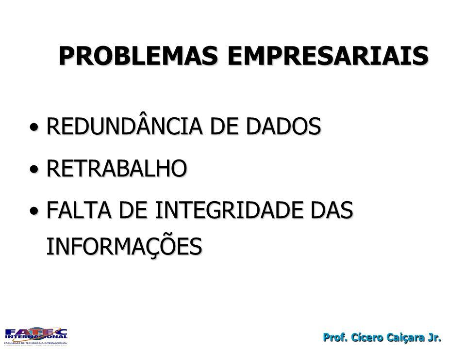 Prof. Cícero Caiçara Jr. PROBLEMAS EMPRESARIAIS REDUNDÂNCIA DE DADOSREDUNDÂNCIA DE DADOS RETRABALHORETRABALHO FALTA DE INTEGRIDADE DAS INFORMAÇÕESFALT