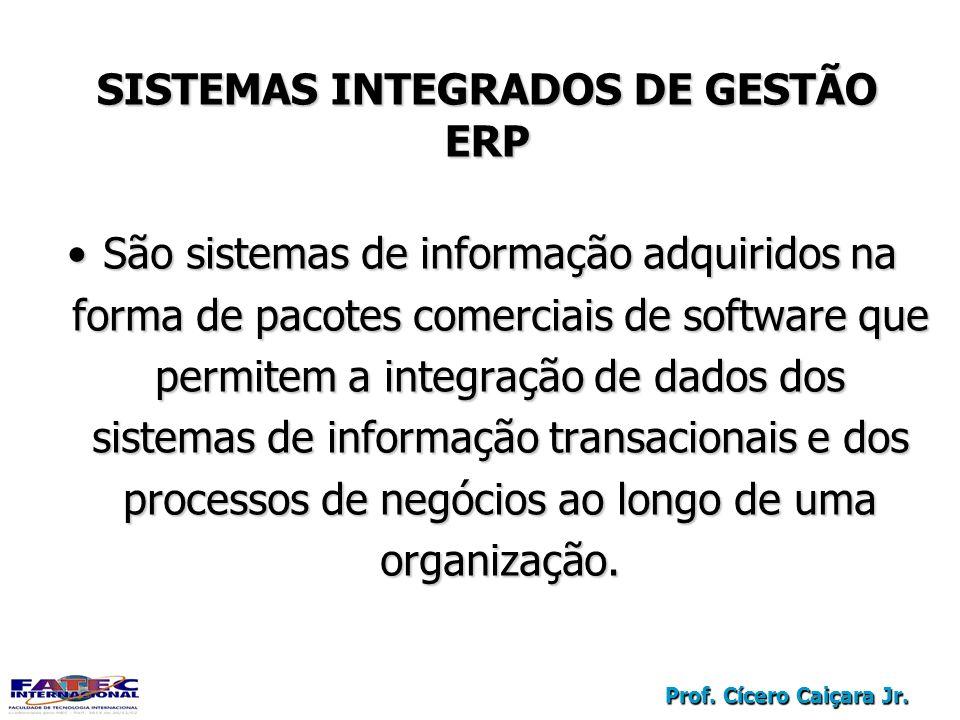 Prof. Cícero Caiçara Jr. SISTEMAS INTEGRADOS DE GESTÃO ERP ERP São sistemas de informação adquiridos na forma de pacotes comerciais de software que pe