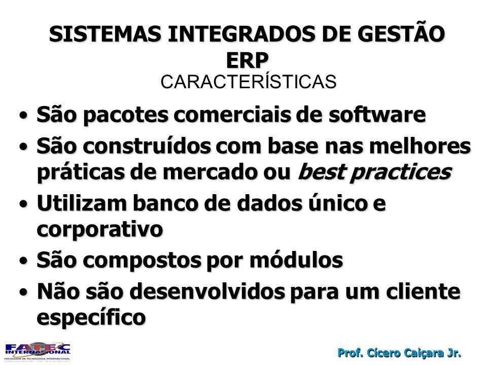 Prof. Cícero Caiçara Jr. SISTEMAS INTEGRADOS DE GESTÃO ERP ERP São pacotes comerciais de softwareSão pacotes comerciais de software São construídos co