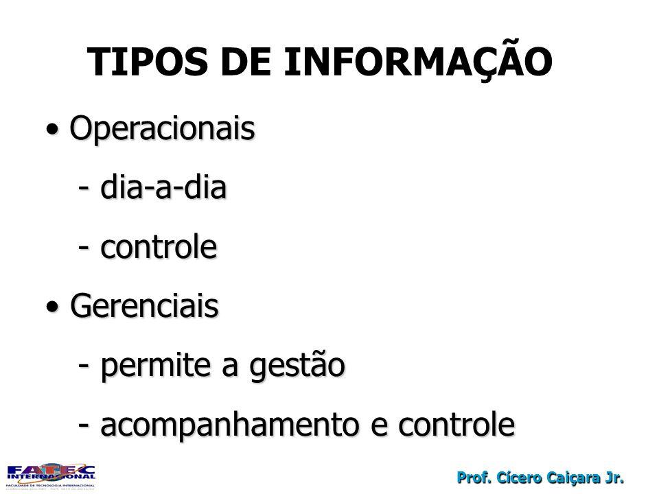 Prof. Cícero Caiçara Jr. Operacionais Operacionais - dia-a-dia - controle Gerenciais Gerenciais - permite a gestão - acompanhamento e controle TIPOS D