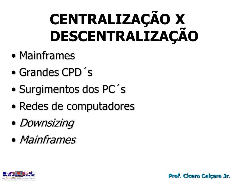 Prof. Cícero Caiçara Jr. Mainframes Mainframes Grandes CPD´s Grandes CPD´s Surgimentos dos PC´s Surgimentos dos PC´s Redes de computadores Redes de co