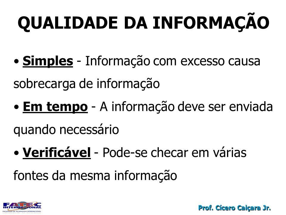 Prof. Cícero Caiçara Jr. QUALIDADE DA INFORMAÇÃO Simples - Informação com excesso causa sobrecarga de informação Em tempo - A informação deve ser envi