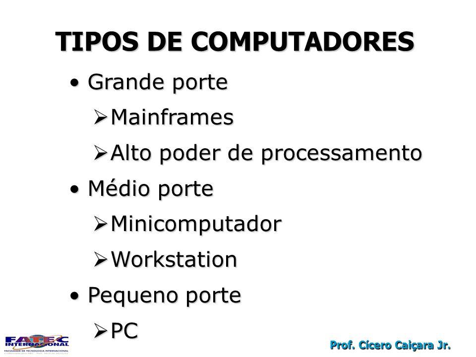 Prof. Cícero Caiçara Jr. TIPOS DE COMPUTADORES Grande porte Grande porte Mainframes Mainframes Alto poder de processamento Alto poder de processamento