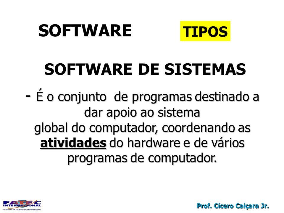 Prof. Cícero Caiçara Jr. SOFTWARE TIPOS SOFTWARE DE SISTEMAS - É o conjunto de programas destinado a dar apoio ao sistema global do computador, coorde