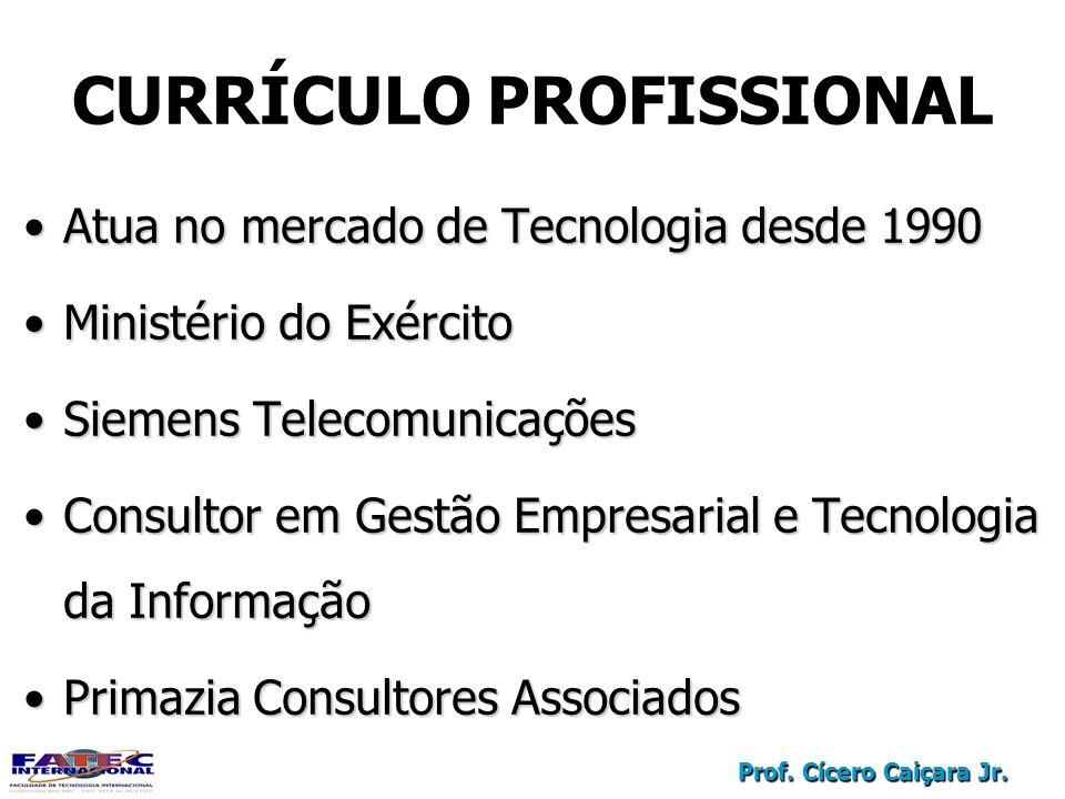 Prof. Cícero Caiçara Jr. Atua no mercado de Tecnologia desde 1990Atua no mercado de Tecnologia desde 1990 Ministério do ExércitoMinistério do Exército
