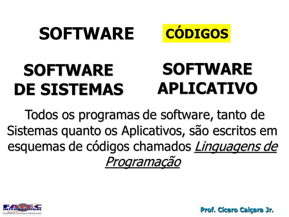 Prof. Cícero Caiçara Jr. SOFTWARE CÓDIGOS SOFTWARE DE SISTEMAS SOFTWARE APLICATIVO Todos os programas de software, tanto de Sistemas quanto os Aplicat