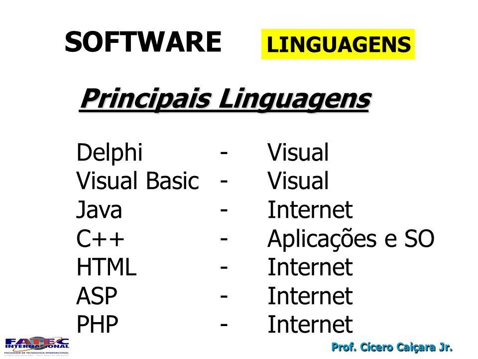 Prof. Cícero Caiçara Jr. SOFTWARE LINGUAGENS Principais Linguagens Delphi-Visual Visual Basic-Visual Java-Internet C++-Aplicações e SO HTML-Internet A
