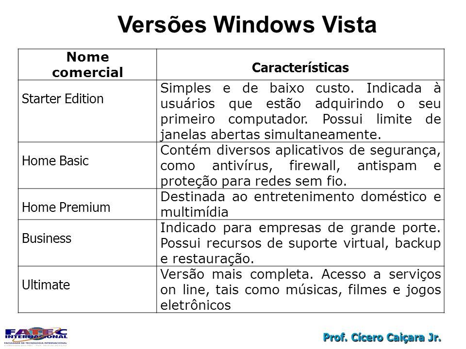 Prof. Cícero Caiçara Jr. Nome comercial Características Starter Edition Simples e de baixo custo. Indicada à usuários que estão adquirindo o seu prime