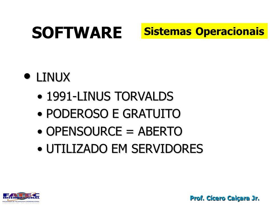 Prof. Cícero Caiçara Jr. SOFTWARE Sistemas Operacionais LINUX LINUX 1991-LINUS TORVALDS 1991-LINUS TORVALDS PODEROSO E GRATUITO PODEROSO E GRATUITO OP