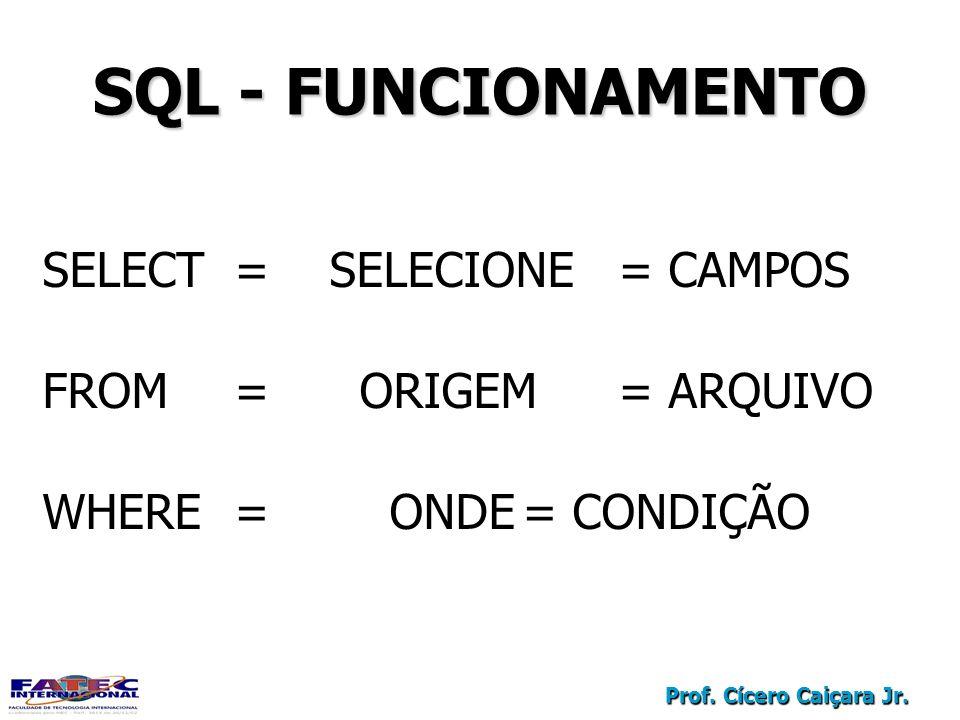 Prof. Cícero Caiçara Jr. SELECT= SELECIONE= CAMPOS FROM= ORIGEM= ARQUIVO WHERE= ONDE= CONDIÇÃO SQL - FUNCIONAMENTO