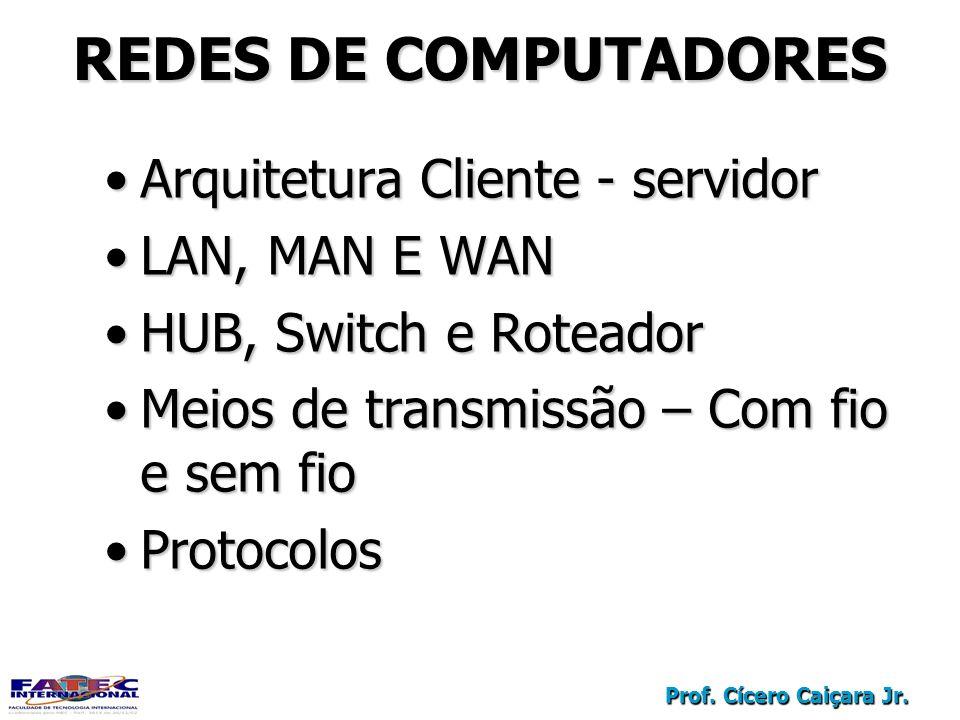 Prof. Cícero Caiçara Jr. REDES DE COMPUTADORES Arquitetura Cliente - servidorArquitetura Cliente - servidor LAN, MAN E WANLAN, MAN E WAN HUB, Switch e