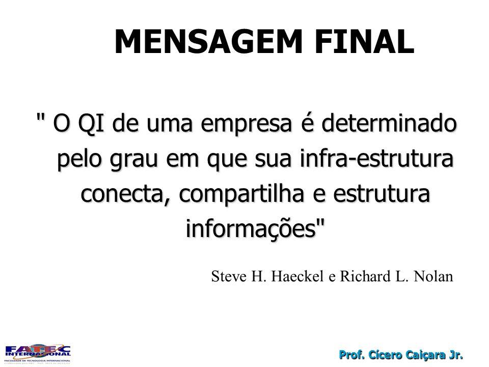 Prof. Cícero Caiçara Jr. MENSAGEM FINAL