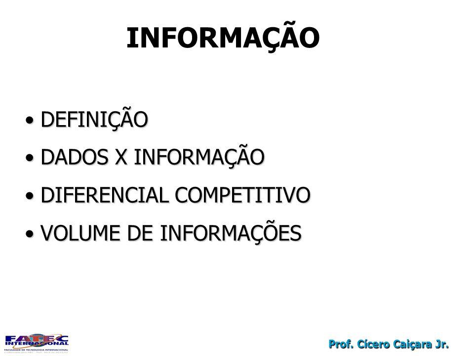 Prof. Cícero Caiçara Jr. DEFINIÇÃO DEFINIÇÃO DADOS X INFORMAÇÃO DADOS X INFORMAÇÃO DIFERENCIAL COMPETITIVO DIFERENCIAL COMPETITIVO VOLUME DE INFORMAÇÕ