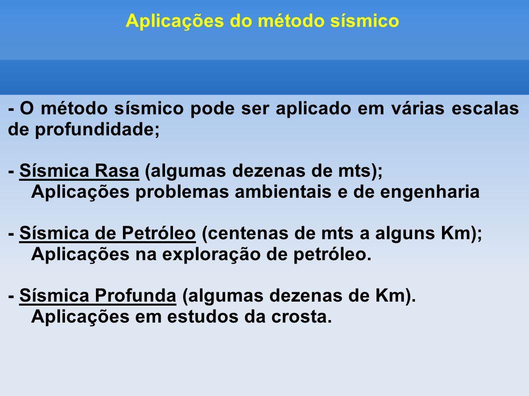 Aplicações do método sísmico - O método sísmico pode ser aplicado em várias escalas de profundidade; - Sísmica Rasa (algumas dezenas de mts); Aplicaçõ