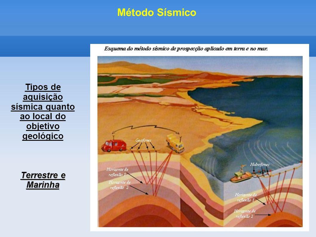 Terrestre e Marinha Tipos de aquisição sísmica quanto ao local do objetivo geológico Terrestre e Marinha Método Sísmico