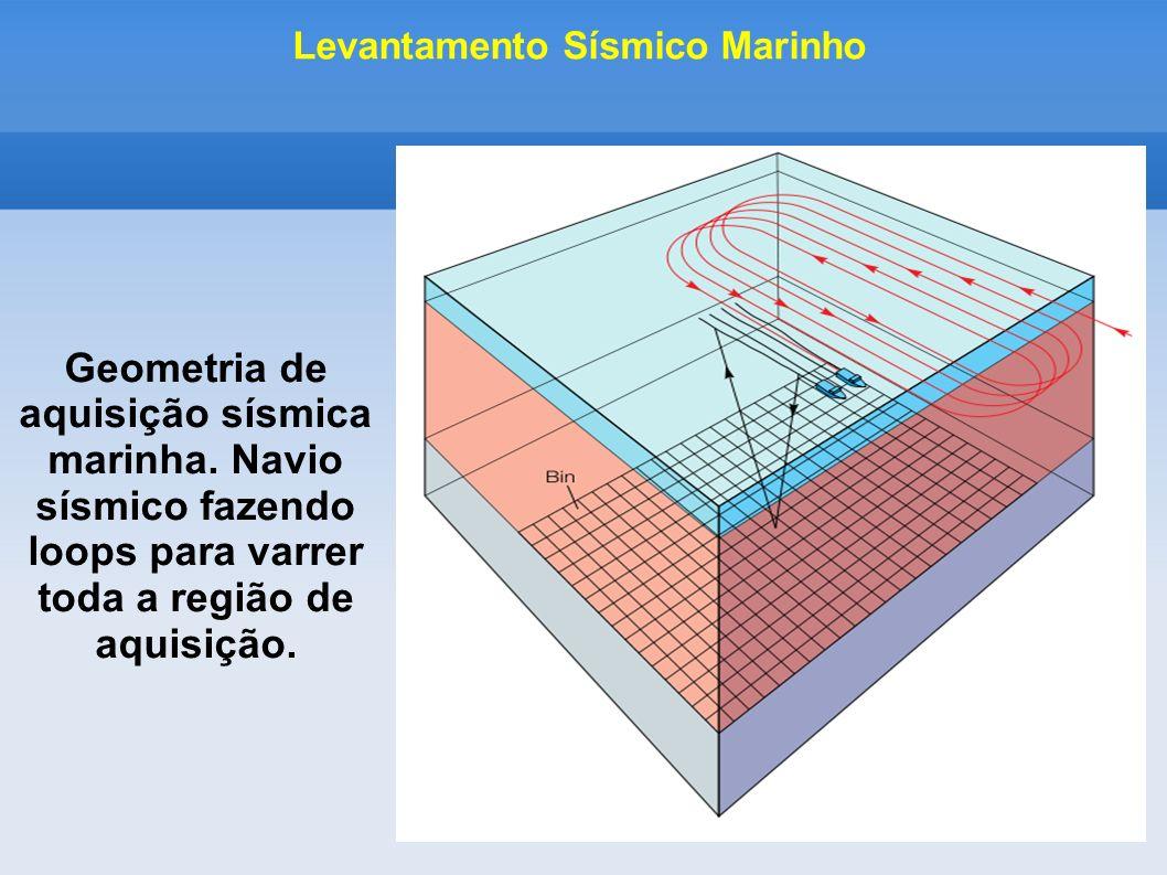 Levantamento Sísmico Marinho Geometria de aquisição sísmica marinha. Navio sísmico fazendo loops para varrer toda a região de aquisição.