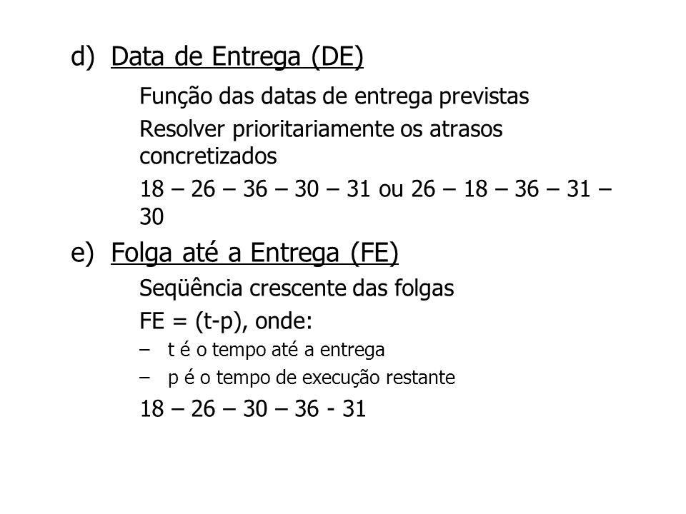 d) d)Data de Entrega (DE) – – Função das datas de entrega previstas – – Resolver prioritariamente os atrasos concretizados – – 18 – 26 – 36 – 30 – 31