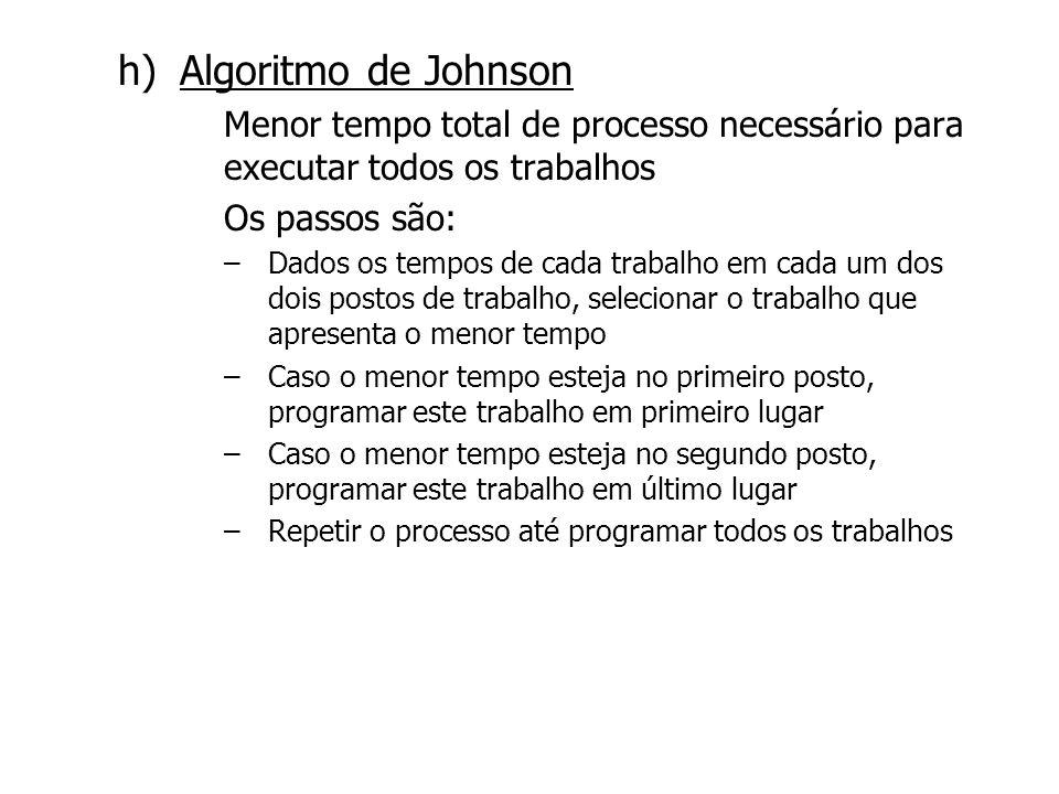 h) h)Algoritmo de Johnson – – Menor tempo total de processo necessário para executar todos os trabalhos – – Os passos são: – –Dados os tempos de cada