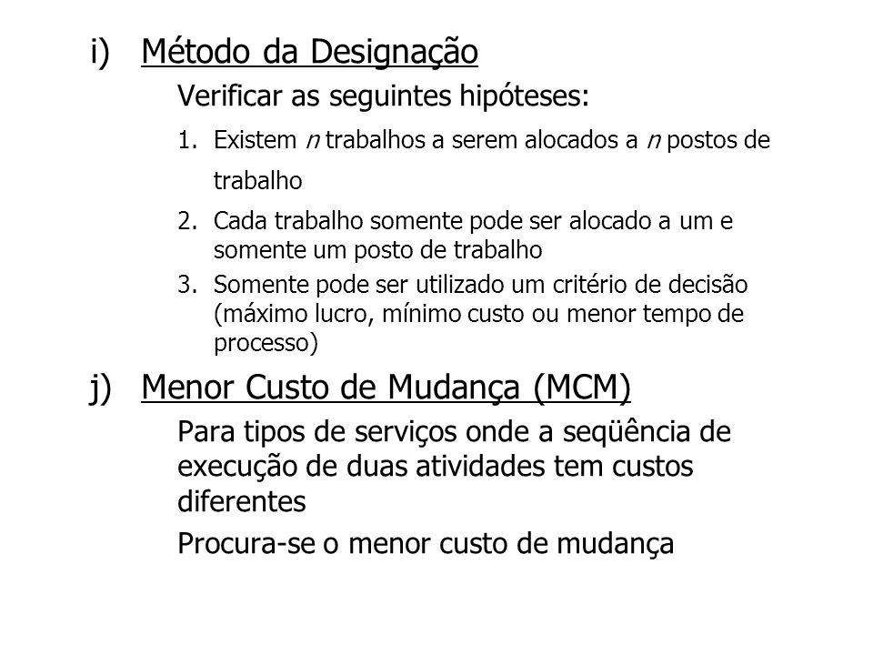 i) i)Método da Designação Verificar as seguintes hipóteses: 1. 1.Existem n trabalhos a serem alocados a n postos de trabalho 2. 2.Cada trabalho soment